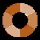 Roundview 插件