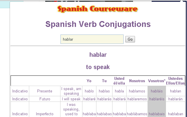 Spanish Verb Conjugation Machine