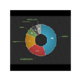Web Time Analytics 插件