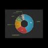 Web Time Analytics