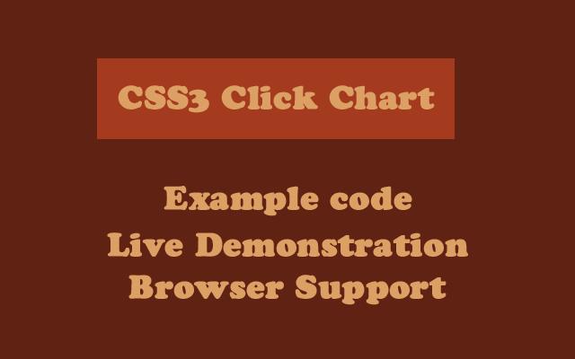 CSS3 Click Chart - CSS3点击图表工具
