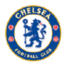 Chelsea FC Theme for Facebook