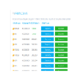 Yobit Freecoins Sort 插件