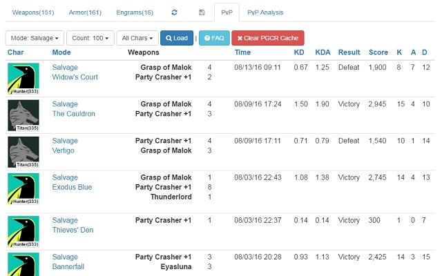 DestinyChecklist.net Spreadsheet Manager