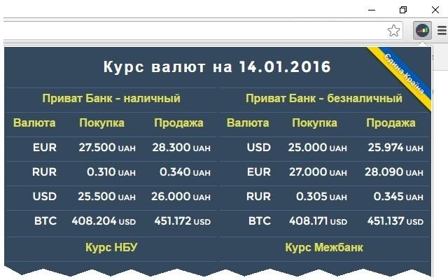 Cursus - курс валют