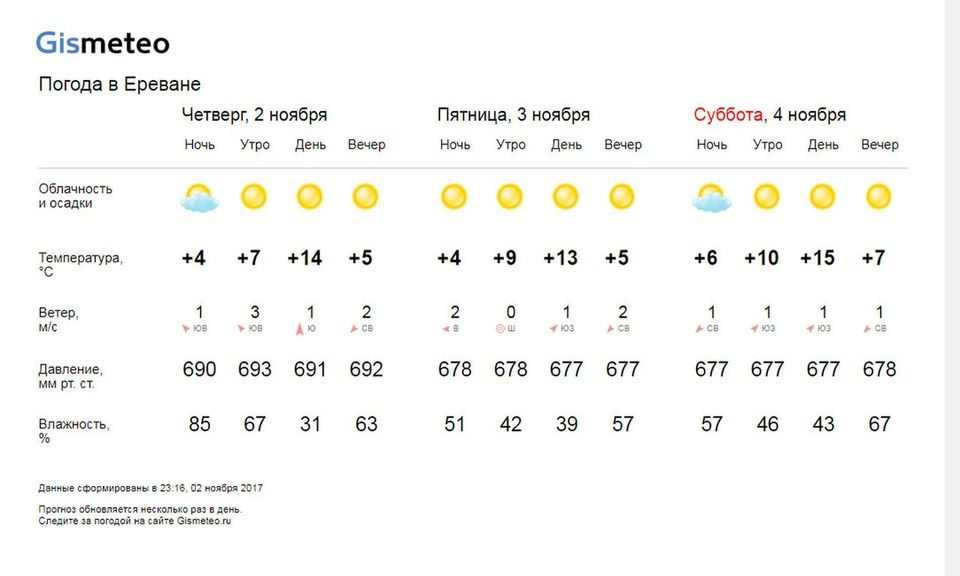 Erkhost_Weather