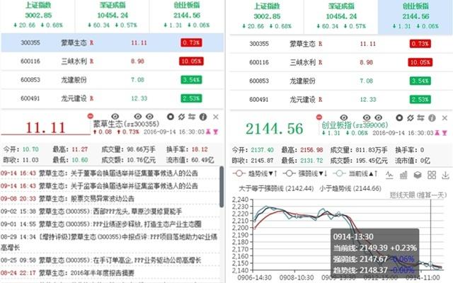 云股通(股票分析)