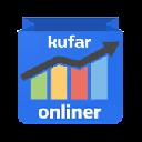 Динамика изменения цены: Онлайнер   Куфар