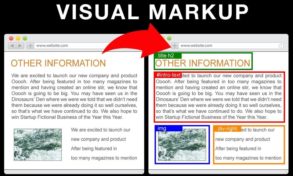 Visual Markup