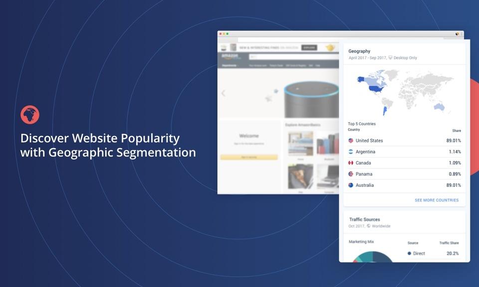 SimilarWeb - 网站流量来源和排名