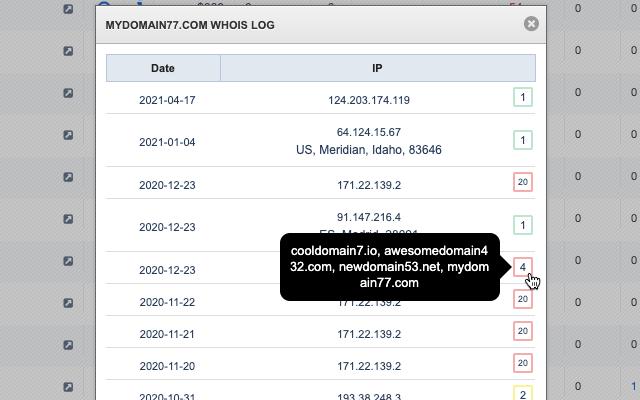 Epik WHOIS Lookups IP Location Info & Count