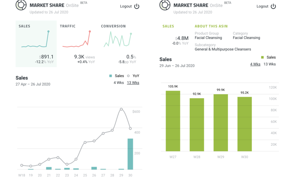 Market Share OnSite