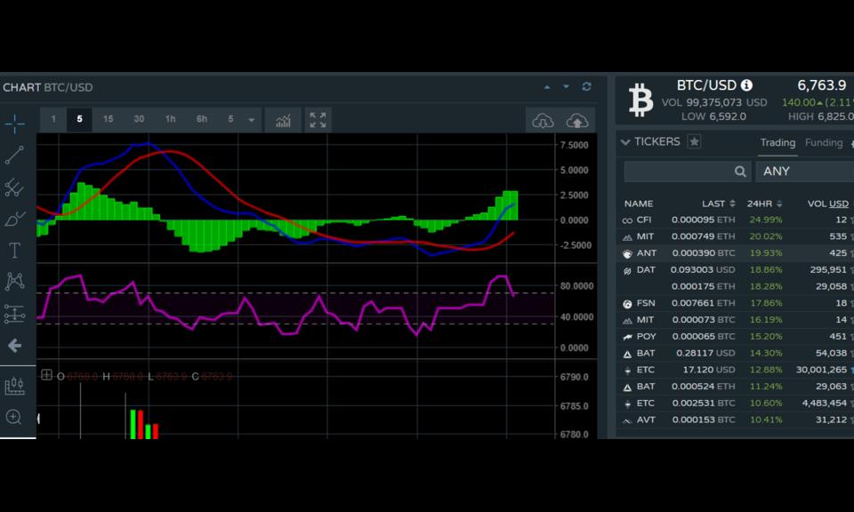 Bitfinex - Tools