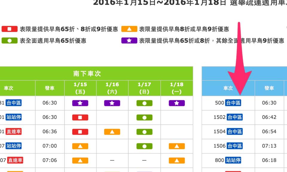 台灣高鐵車種標示