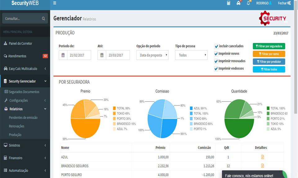 Micromassi SecurityWeb - Automação