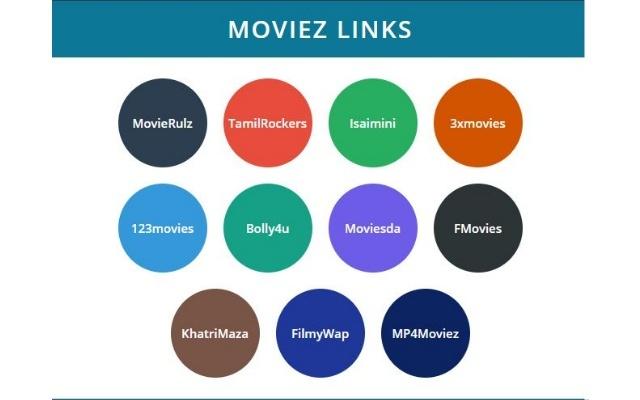 Movierulz Website Download Links - 2020