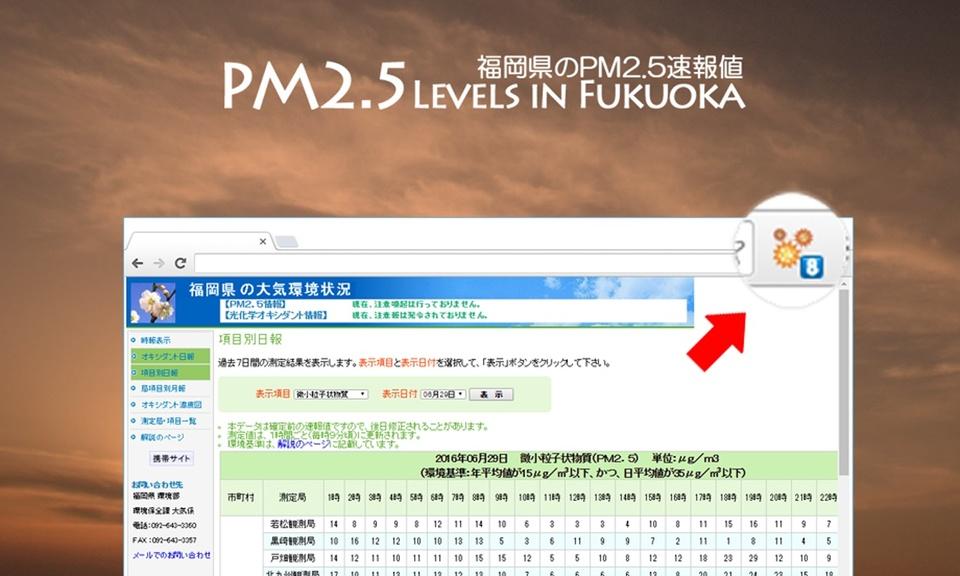 PM2.5 Levels in Fukuoka