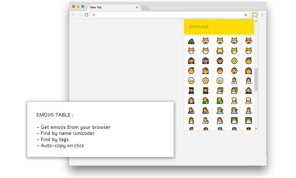 Emojis table