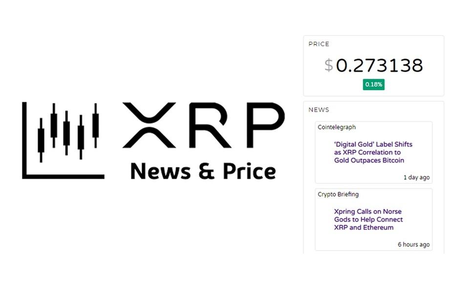 XRP News Today