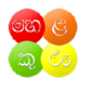 Helakuru Sinhala Input 插件