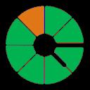 Crisply - Chrome Extension 插件