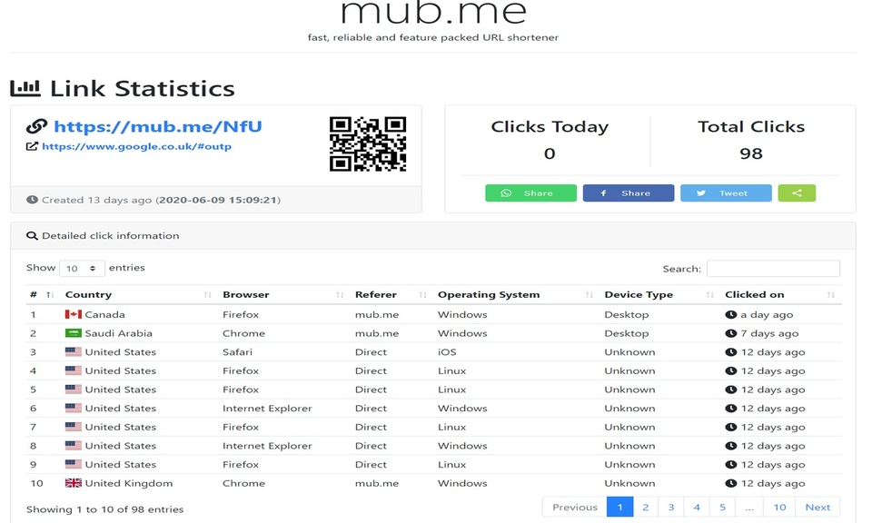 mub.me URL shortener