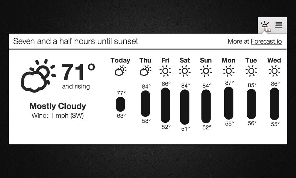 Forecast.io Weather