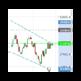 Stock Chart 插件