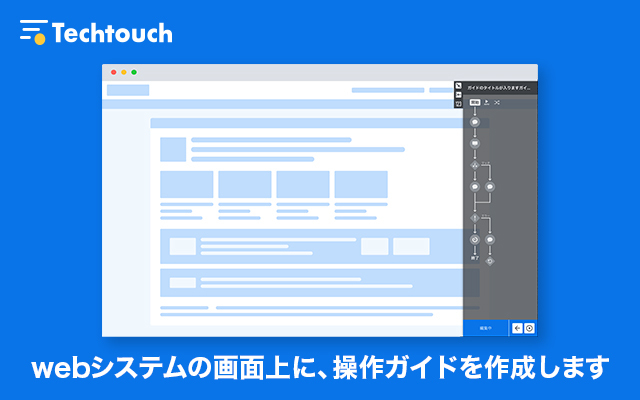 Techtouch Editor