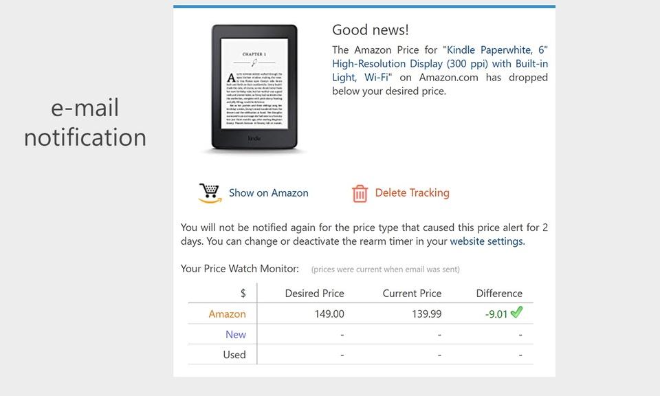 Keepa - Amazon Price Tracker-亚马逊价格跟踪器