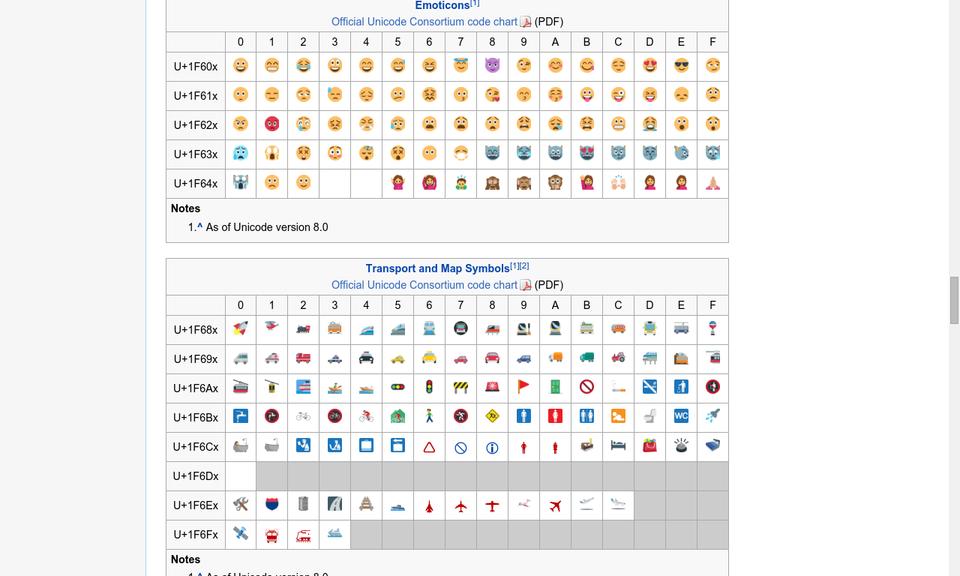 Chromoji-适用于Google Chrome的表情符号插件
