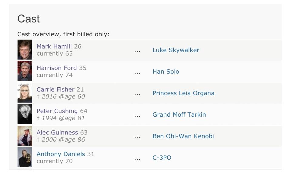 imdb actor age reader