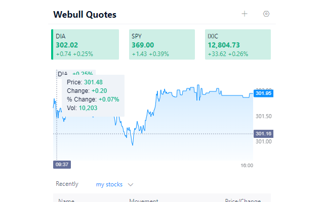 Webull Quotes Extension