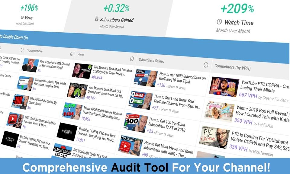 vidIQ Vision for YouTube-Youtube 视频数据分析工具