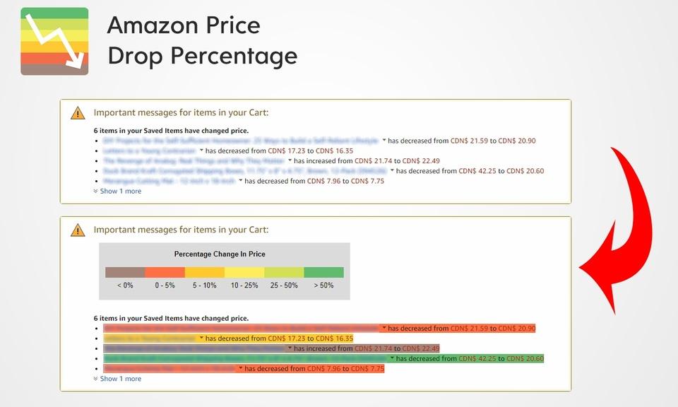 Amazon Price Drop Percentage