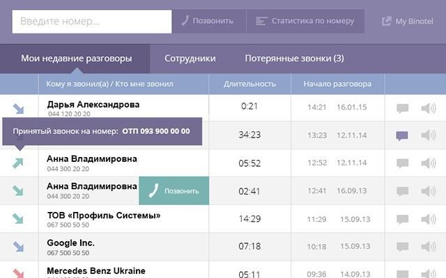 Виртуальная АТС Binotel
