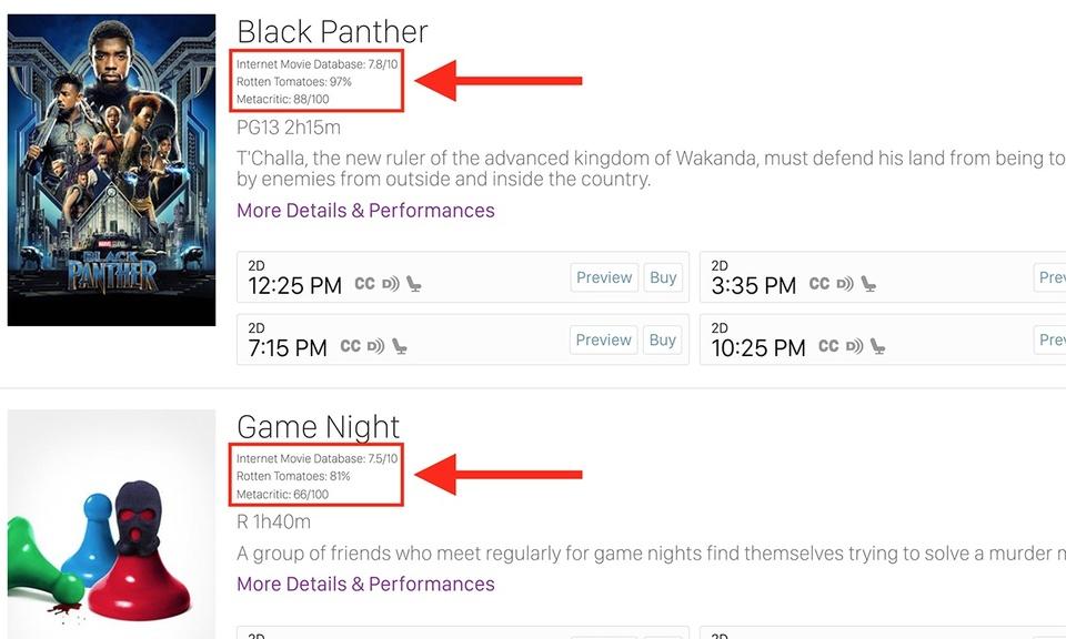 Megaplex Theatres Movie Scores/Ratings
