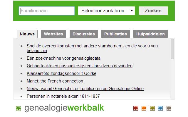 Genealogie Werkbalk
