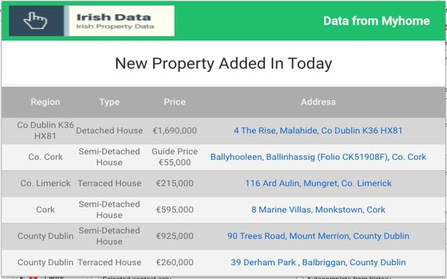 Myhome Property Today