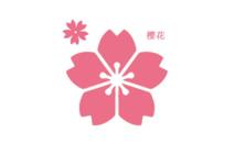樱花动漫去广告油猴脚本,屏蔽广告,增加站内搜索框