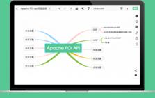 如何画好原型和思维导图?用5万人选择的免费在线作图插件ProcessOn