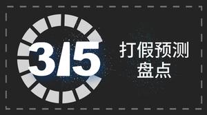 """2019年""""3.15""""日预测盘点:那些举国震怒的热门案件"""