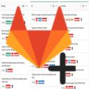 Gitlab Board+ Chrome Extension - LOGO
